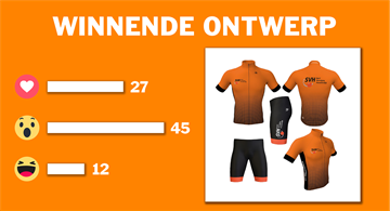 Wielrenoutfit poll uitslag.png
